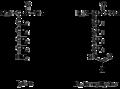Lysine and n-formyl lysine.png