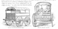 MSHWR - Howard ambulance wagon pag 954.png