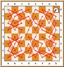 http://upload.wikimedia.org/wikipedia/commons/thumb/d/d3/Marche_du_cavalier_selon_al-Adli_ar-Rumi.png/220px-Marche_du_cavalier_selon_al-Adli_ar-Rumi.png