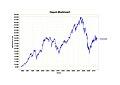 Marktwert Statisch.jpg