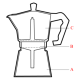 Diagram of a Moka pot