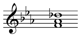 Neapolitan chord - In C minor