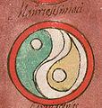 Notitia Dignitatum, Clm 10291, Image No. 412, Mauriosismiaci Shield Pattern.jpg