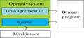 Operativsystemarkitektur.png