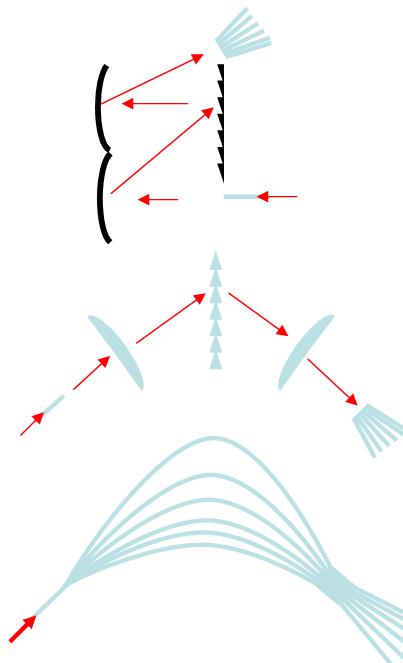 Optical spectrometers