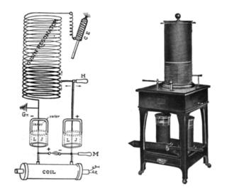 Oudin coil