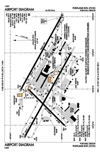 PDX Airport diagram.pdf
