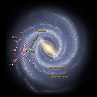 milky way wikipedia Milky Way Solar System Diagram clusters detected by wise used to trace the milky way\u0027s spiral arms