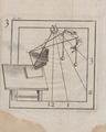 Pardies - Deux machines propres à faire les quadrans, 1687 - 4629398b.tif