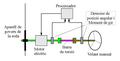 Principi de funcionament direcció assistida elèctricament.png