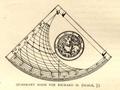 Quadrant for Richard II 2.png