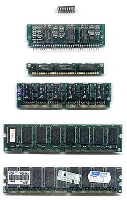 250px RAM n