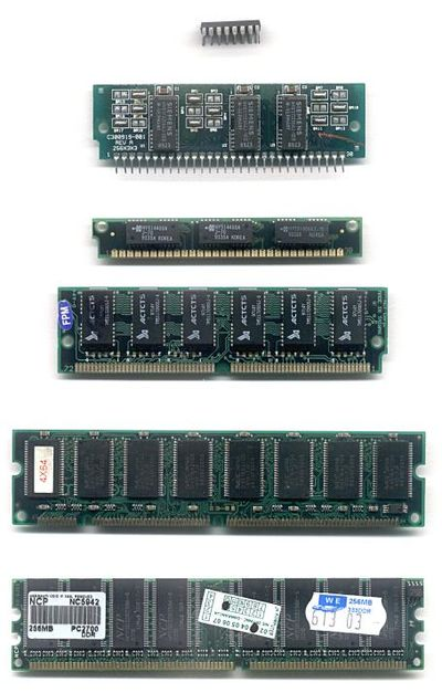 https://ja.wikipedia.org/wiki/Random_Access_Memory