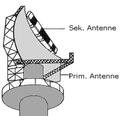 Radarantenna.png