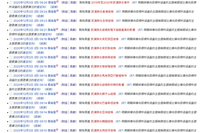 Redirect pages with Wuhan Pneumonia on Wikipedia were quickly deleted.png