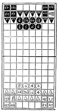 Rithmomachia Board
