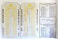 Sankt Jakob im Rosental Kriegerdenkmal in Vorhalle der Pfarrkirche 27092011 971.jpg
