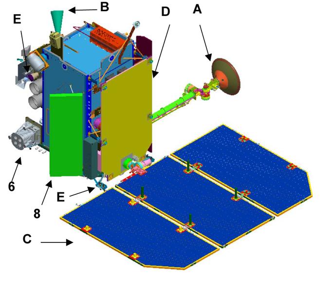 File:Schema-1 de la sonde Lunar Reconnaissance Orbiter.png