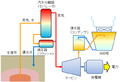 Schematic-DoubleFlash-Geothermal-PowerPlant-JP 01.PNG