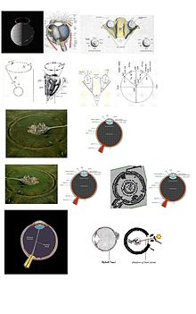 Scheme for Human Eye Solar Earth Analogy as a Stonehenge Code – By Dr. Emad Kayyam.jpg