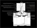 Scheme of valve.png