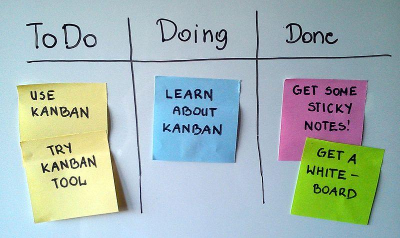 File:Simple-kanban-board-.jpg
