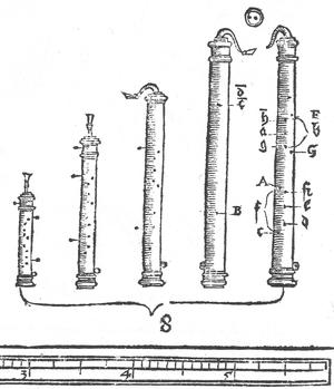 "Sordun - ""A consort of sordun,"" Praetorius, Syntagma Musicum, vol. 2, table XII. Over the bass sordun appears a cross-section of the double bore."