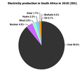 South Africa electricity production 2018 IEA.png
