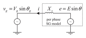 Synchronverter - Figure 3. The per-phase model of an SG connected to an infinite bus
