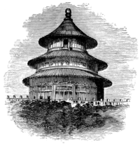 Temple of Heaven (China's Spiritual Need and Claims, 1887).png
