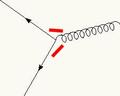 Three jet gluon string.png