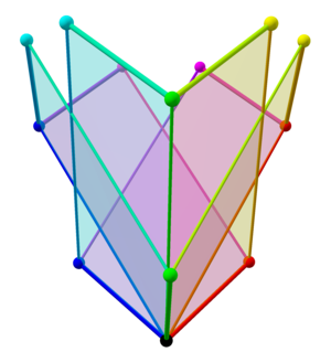 Tree of weak orderings in concertina cube 356.png