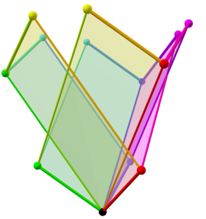 Tree of weak orderings in concertina cube 536.png