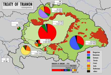 With the Treaty of Trianon, Hungary lost 72% of its territory, its sea ports and 3,425,000 ethnic Hungarians Majority Hungarian areas (according to the 1910 census) detached from Hungary Trianon consequences.png