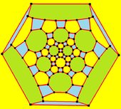 Truncated icosidodecahedron schlegel-hexacenter-color.png
