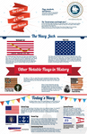 US Navy flags infographic 2014.png