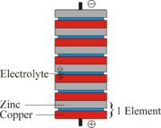 A zinc-copper Voltaic Pile.
