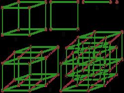 WUERFEL5 0- bis 5-dimensionale Wuerfelanaloge.png