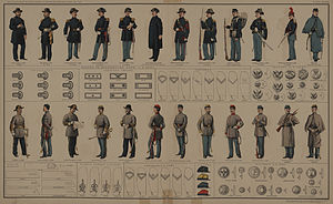 Uniforms of the Confederate States military forces - An 1895 illustration showing the uniforms of the Confederate army contrasted with those of the U.S. Army.