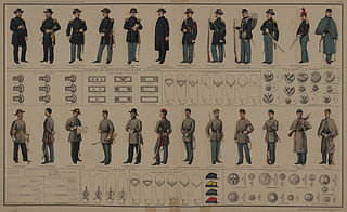 Uniforms of the Confederate States Armed Forces