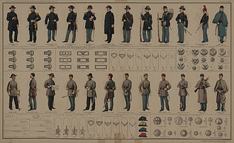 Confederate States Army - An 1895 illustration showing the uniforms of the Confederate army contrasted with those of the U.S. Army.