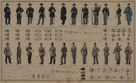 An 1895 illustration showing the uniforms of the Confederate army contrasted with those of the U.S. Army. War of the Rebellion Atlas Plate 172.jpg