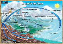 Watercycle-french.jpg
