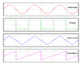Waveforms for Cyrillic Segment.png