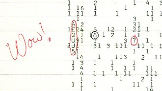 Search for extraterrestrial intelligence - The WOW! Signal Credit: The Ohio State University Radio Observatory and the North American AstroPhysical Observatory (NAAPO).