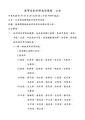 19951020 臺灣省政府環境保護處公告 84環二字第70499號函.pdf