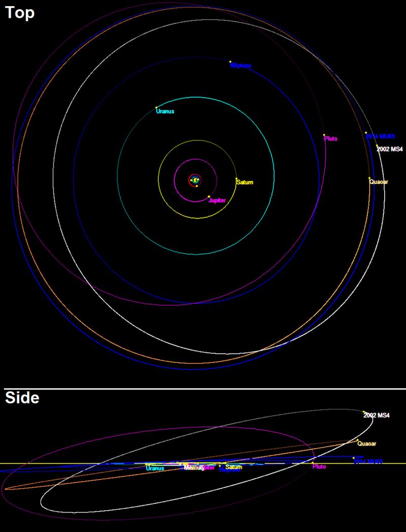 2002 MS4 orbit 2018.png