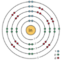 49 indium (In) enhanced Bohr model.png