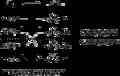 4pi photochemical correlation diagram.png