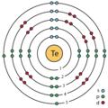 52 tellurium (Te) enhanced Bohr model.png